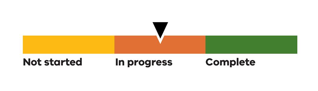 Status in progress